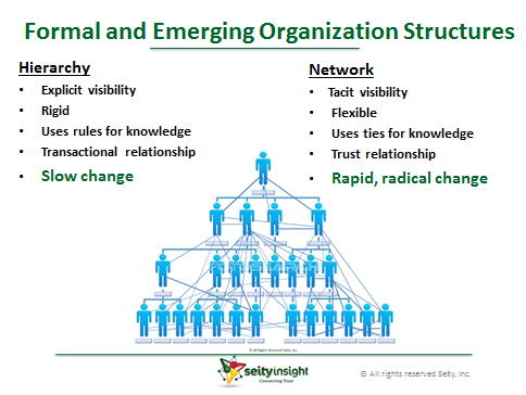 organizational-change-management-min